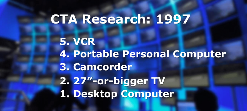 CTA RESEARCH 1997