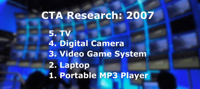 CTA RESEARCH 2007
